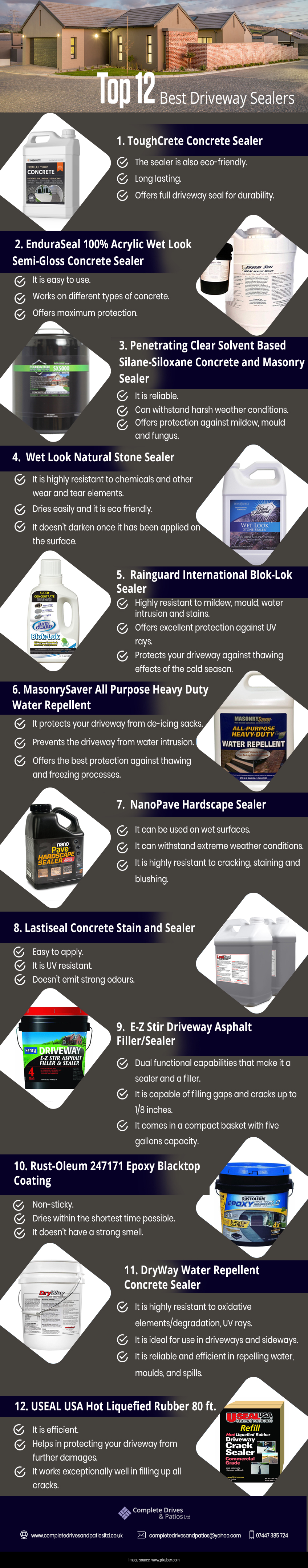 Top 12 Best Driveway Sealers - Reviews of Recommended