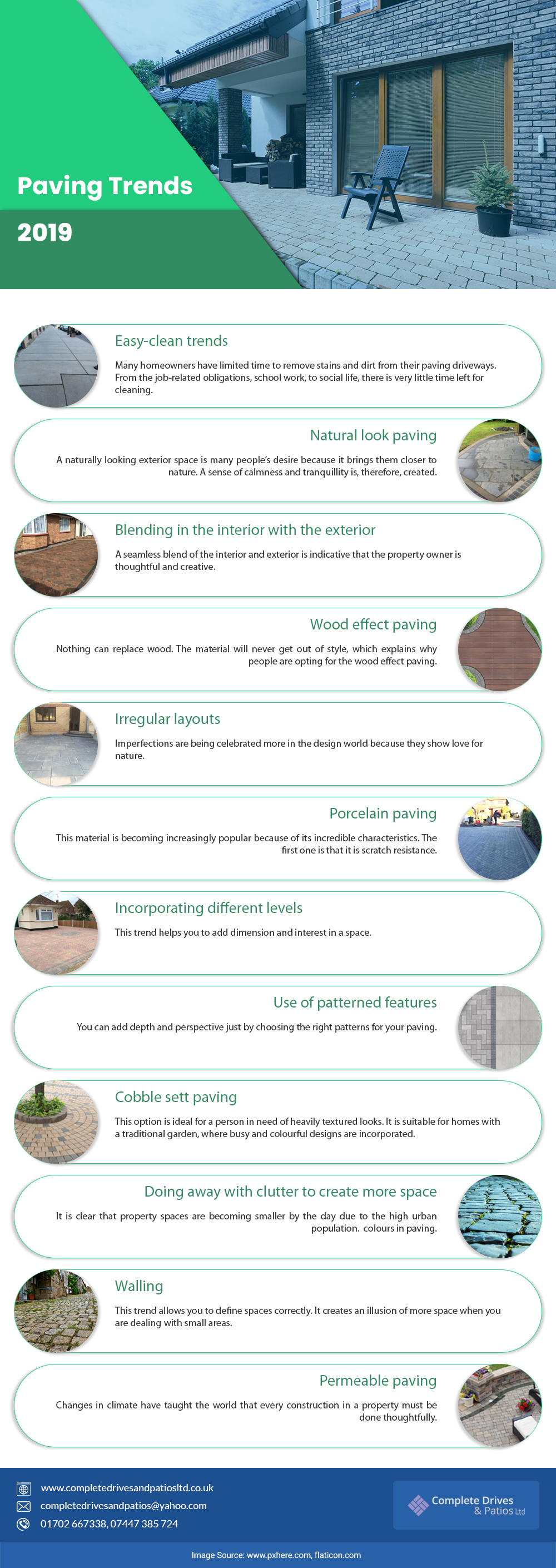 paving trends